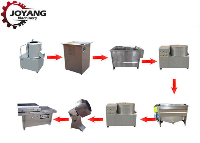 Compact Potato Chips Manufacturing Machine , French Fries Making Machine 220 - 440V Voltage